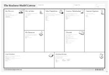 Business Model Canvas (PDF)
