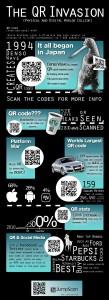 qr-codes info