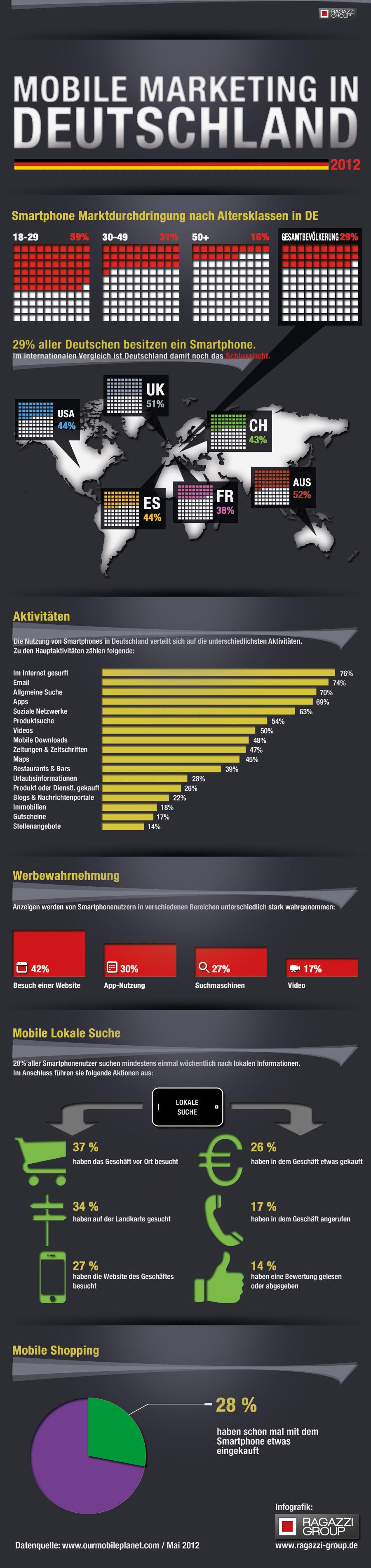 mobile marketing in deutschland 2012 infografik. Black Bedroom Furniture Sets. Home Design Ideas